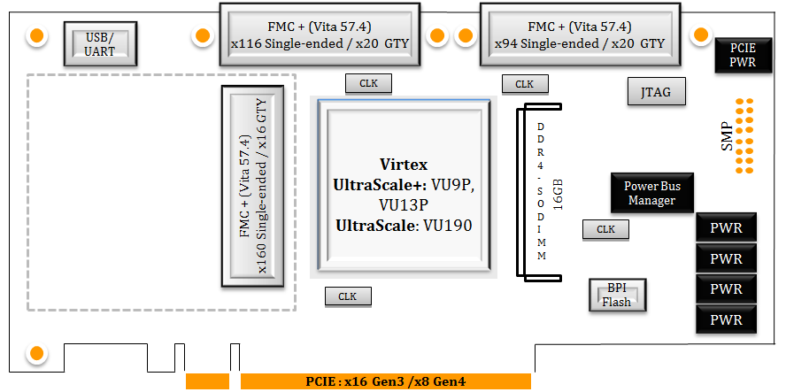 Xilinx Virtex UltraScale+ VU9P / VU13P FPGA board